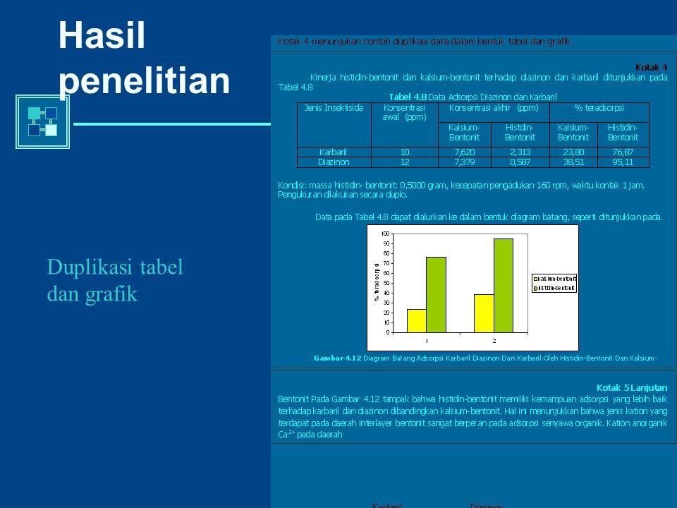 A. Setiabudi, Prodi Kimia UPI Hasil penelitian Duplikasi tabel dan grafik