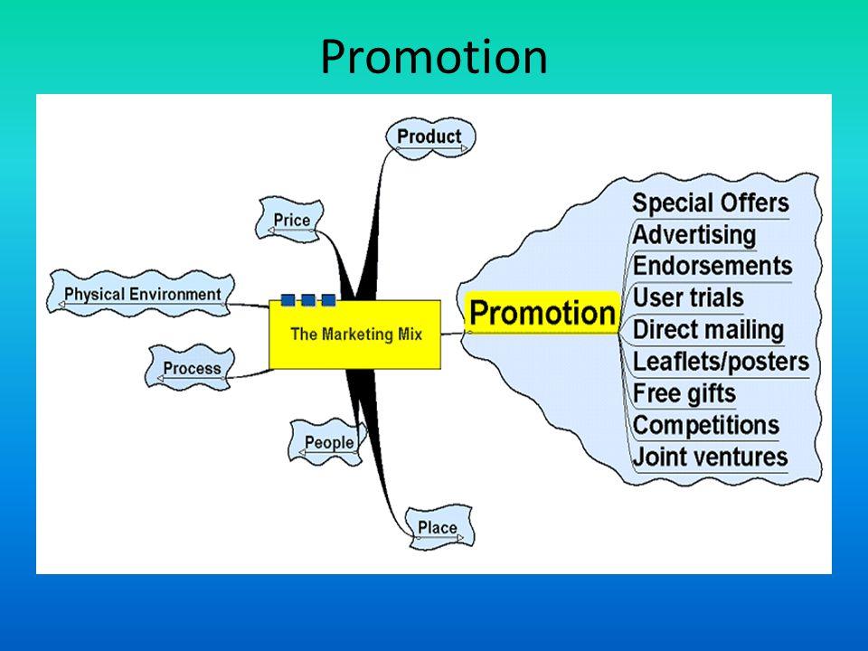 Promosi (Promotion) Promosi adalah aktivitas mengkomunikasikan keunggulan produk dan membujuk pelanggan sasaran untuk membelinya