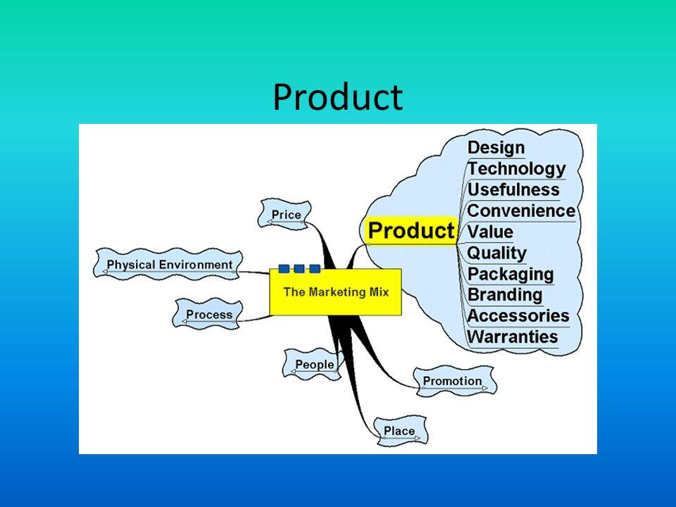 Produk (Product) Produk merupakan kombinasi barang dan jasa yang ditawarkan oleh perusahaan kepada pasar sasaran