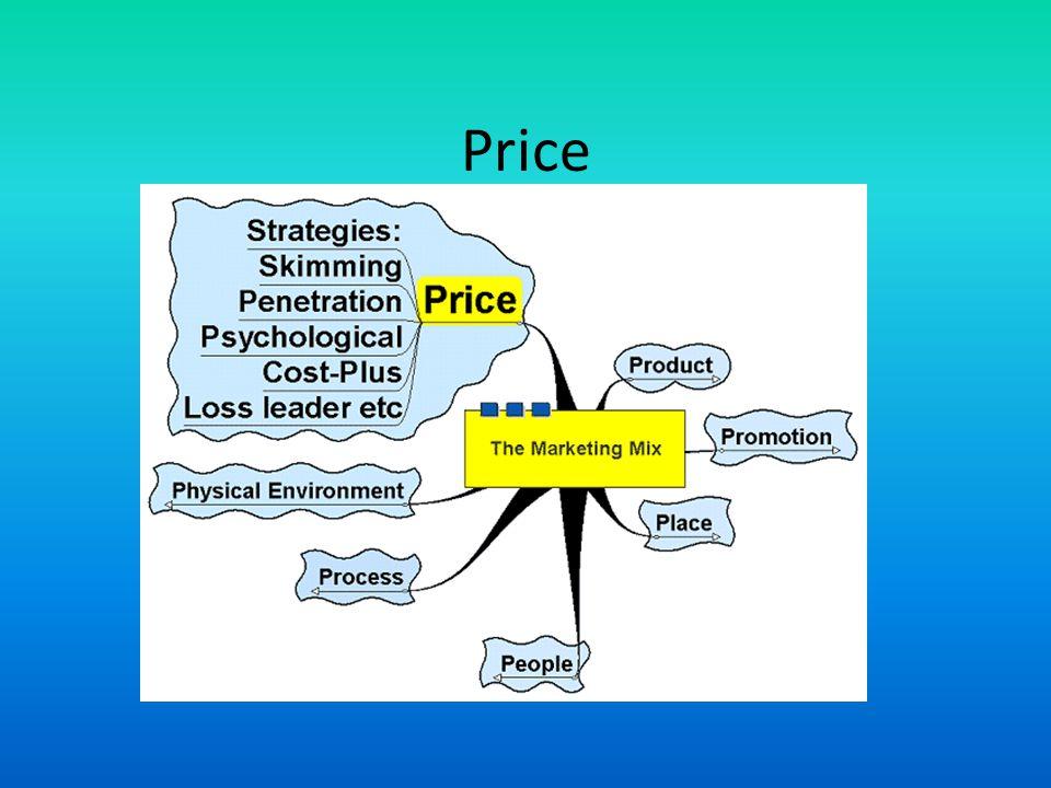 Harga (PRICE) Harga merupakan sejumlah uang yang harus dibayar oleh pelanggan untuk memperoleh produk