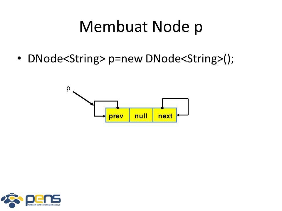 Membuat Node p DNode p=new DNode (); prevnextnull p