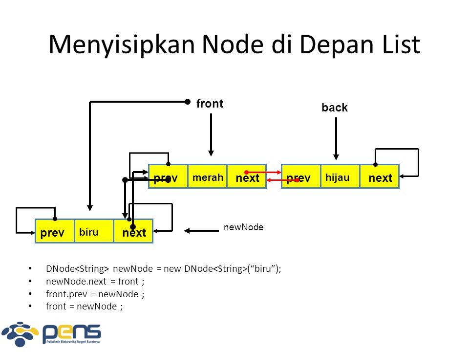 Menyisipkan Node di Depan List DNode newNode = new DNode ( biru ); newNode.next = front ; front.prev = newNode ; front = newNode ; prevnext merah prevnext hijau front back prevnext biru newNode