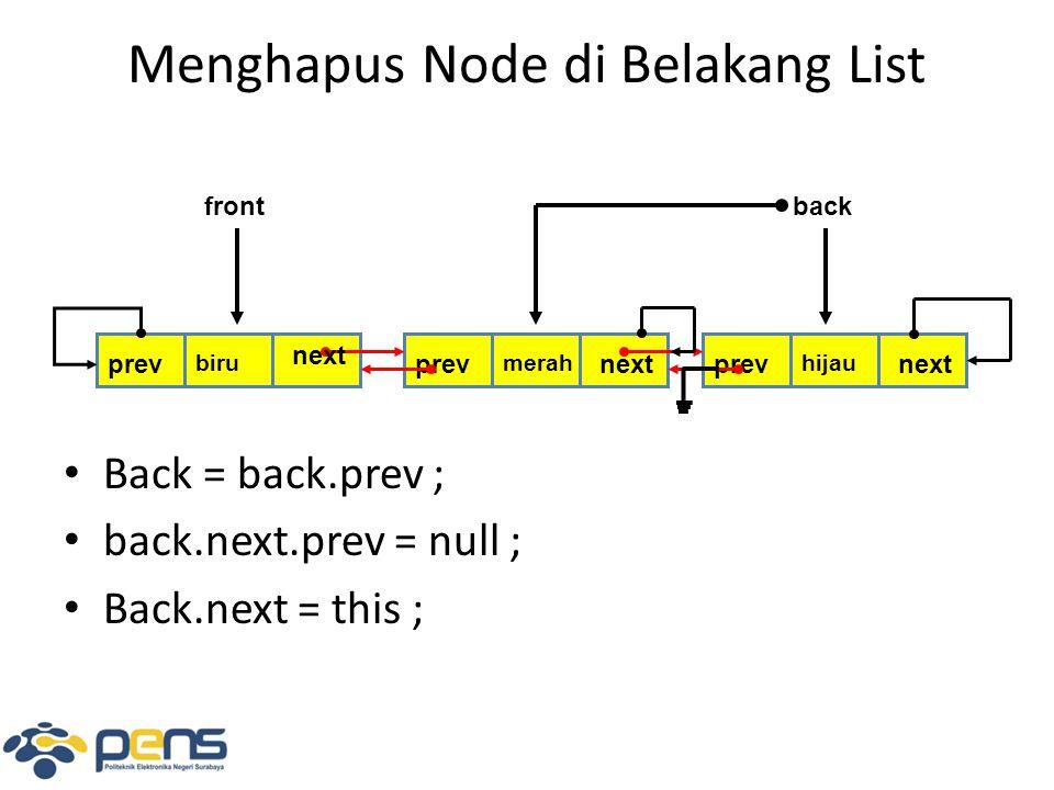 Menghapus Node di Belakang List Back = back.prev ; back.next.prev = null ; Back.next = this ; prevnext merah prevnext hijau frontback prev biru next