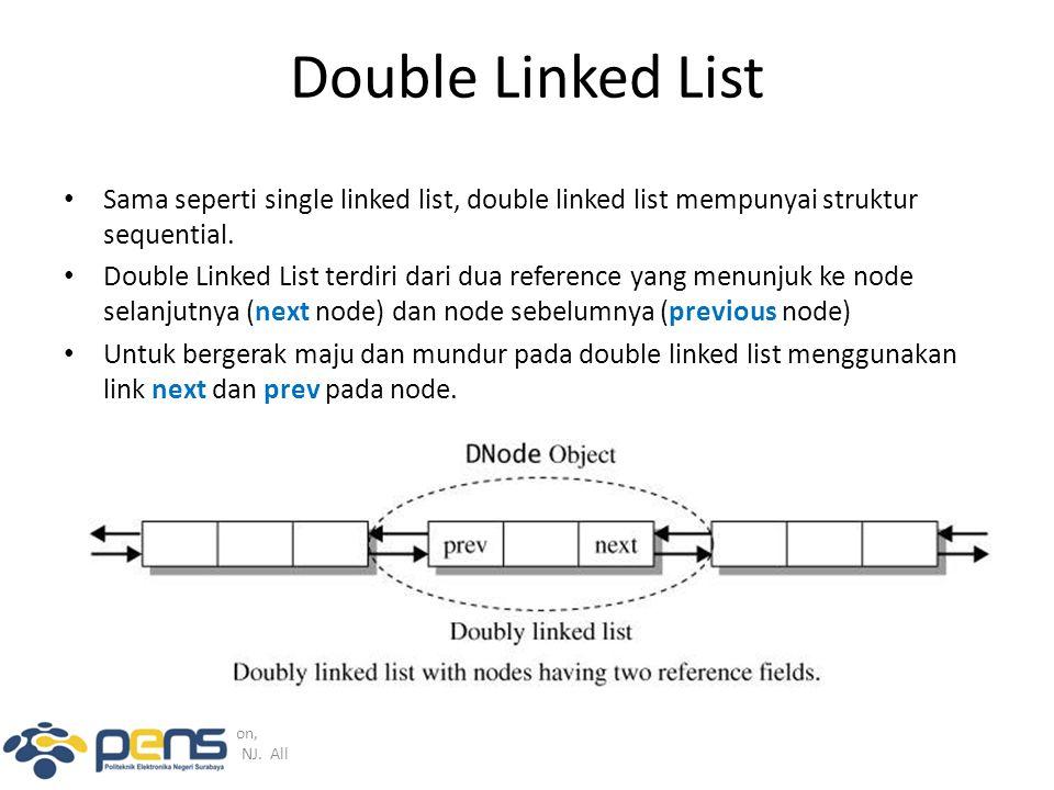 Menyisipkan Node di Belakang List DNode newNode = new DNode ( biru ); back.next = newNode ; newNode.prev = back ; back = newNode prevnext merah prevnext hijau front back prevnext biru newNode