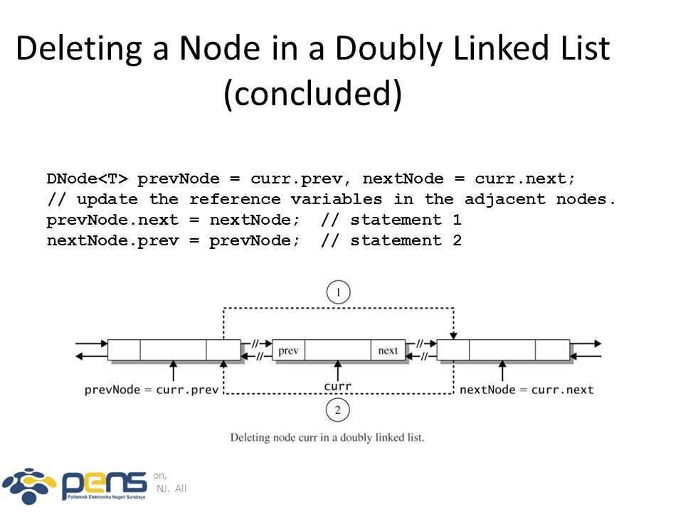 © 2005 Pearson Education, Inc., Upper Saddle River, NJ. All rights reserved. Deleting a Node in a Doubly Linked List (concluded) DNode prevNode = curr