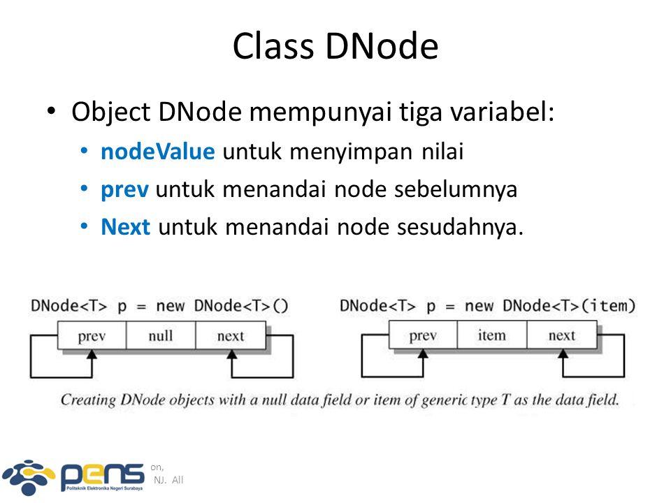 © 2005 Pearson Education, Inc., Upper Saddle River, NJ. All rights reserved. Class DNode Object DNode mempunyai tiga variabel: nodeValue untuk menyimp