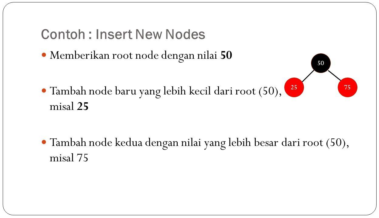 Contoh : Insert New Nodes Memberikan root node dengan nilai 50 Tambah node baru yang lebih kecil dari root (50), misal 25 Tambah node kedua dengan nilai yang lebih besar dari root (50), misal 75 50 2575