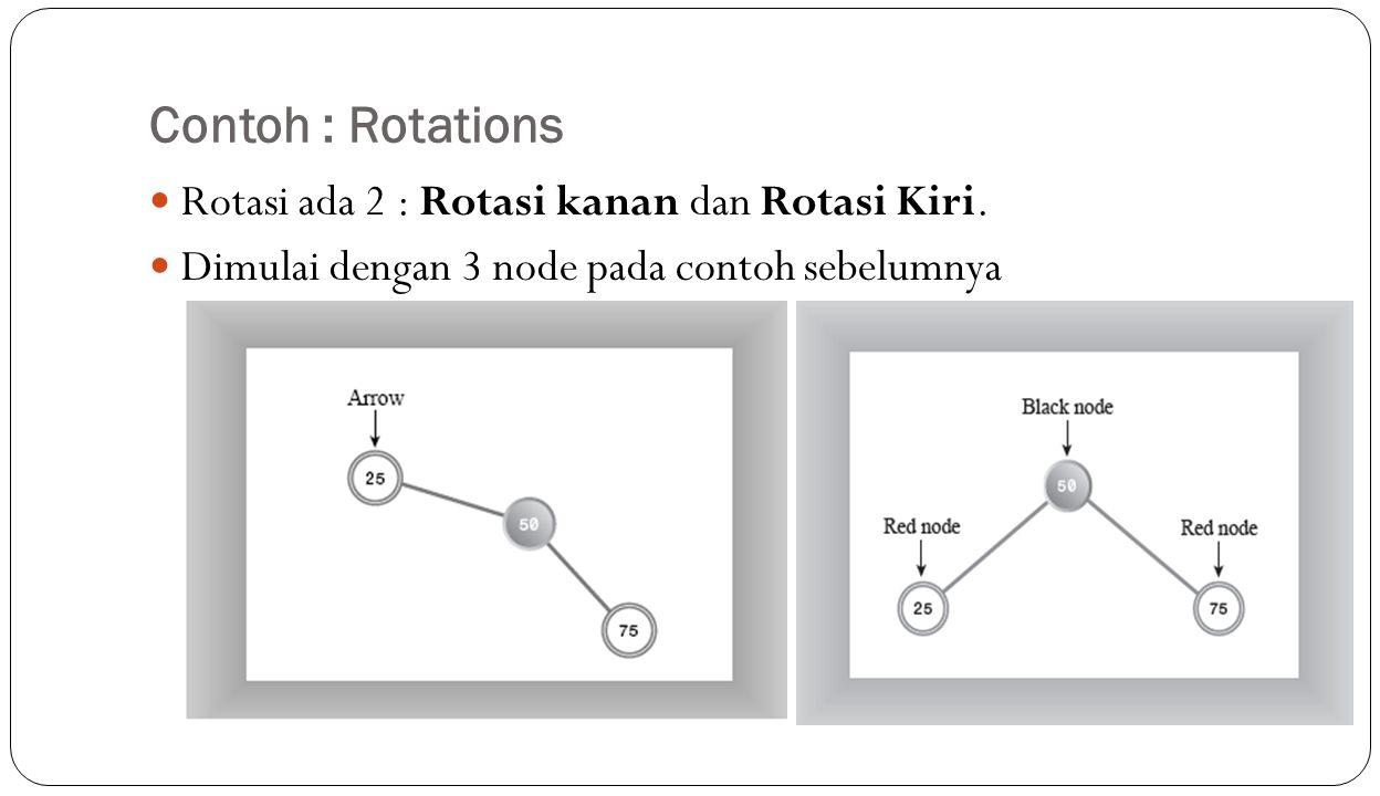 Contoh : Rotations Rotasi ada 2 : Rotasi kanan dan Rotasi Kiri.