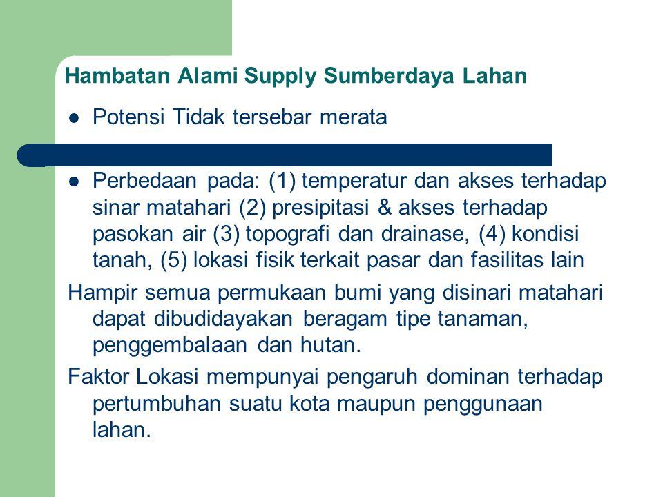 Hambatan Alami Supply Sumberdaya Lahan Potensi Tidak tersebar merata Perbedaan pada: (1) temperatur dan akses terhadap sinar matahari (2) presipitasi