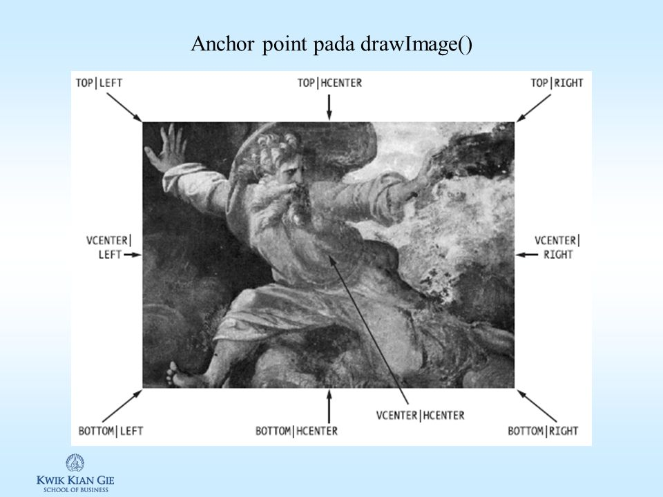 Anchor point pada drawImage()