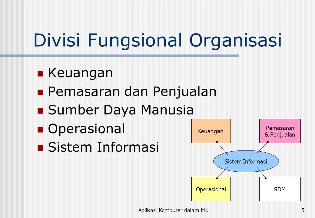 Aplikasi Komputer dalam MK6 Piramida Manajemen Production, Clerical, and Non-management Employees Senior Management Middle Management Operational Management Strategic Decisions Determining the organization's goals and directions Tactical Decisions Deciding how to organize resources to achieve their division's goals Operational Decisions Deciding how to handle localized issues requiring immediate action Types of Management Decisions