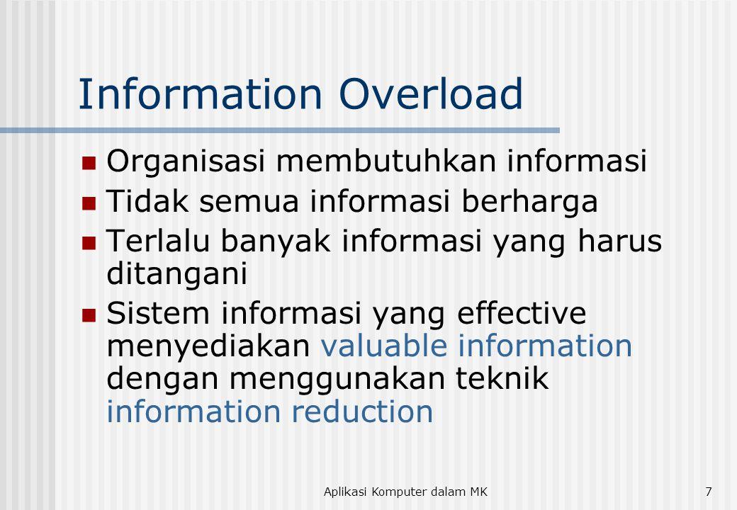 Aplikasi Komputer dalam MK7 Information Overload Organisasi membutuhkan informasi Tidak semua informasi berharga Terlalu banyak informasi yang harus d