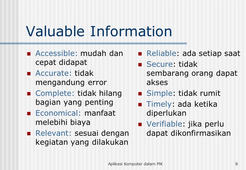 Aplikasi Komputer dalam MK9 Information Reduction Menyebarkan informasi kepada orang yang benar-benar memerlukannya Melakukan ringkasan informasi yang tidak membebani atau tidak terlalu detail sesuai kebutuhan Melakukan seleksi sehingga setiap orang mendapatkan spesifik informasi yang dibutuhkan Mengabaikan informasi yang tidak dibutuhkan