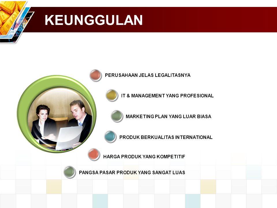 KEUNGGULAN HARGA PRODUK YANG KOMPETITIF PERUSAHAAN JELAS LEGALITASNYA PRODUK BERKUALITAS INTERNATIONAL IT & MANAGEMENT YANG PROFESIONAL MARKETING PLAN YANG LUAR BIASA PANGSA PASAR PRODUK YANG SANGAT LUAS