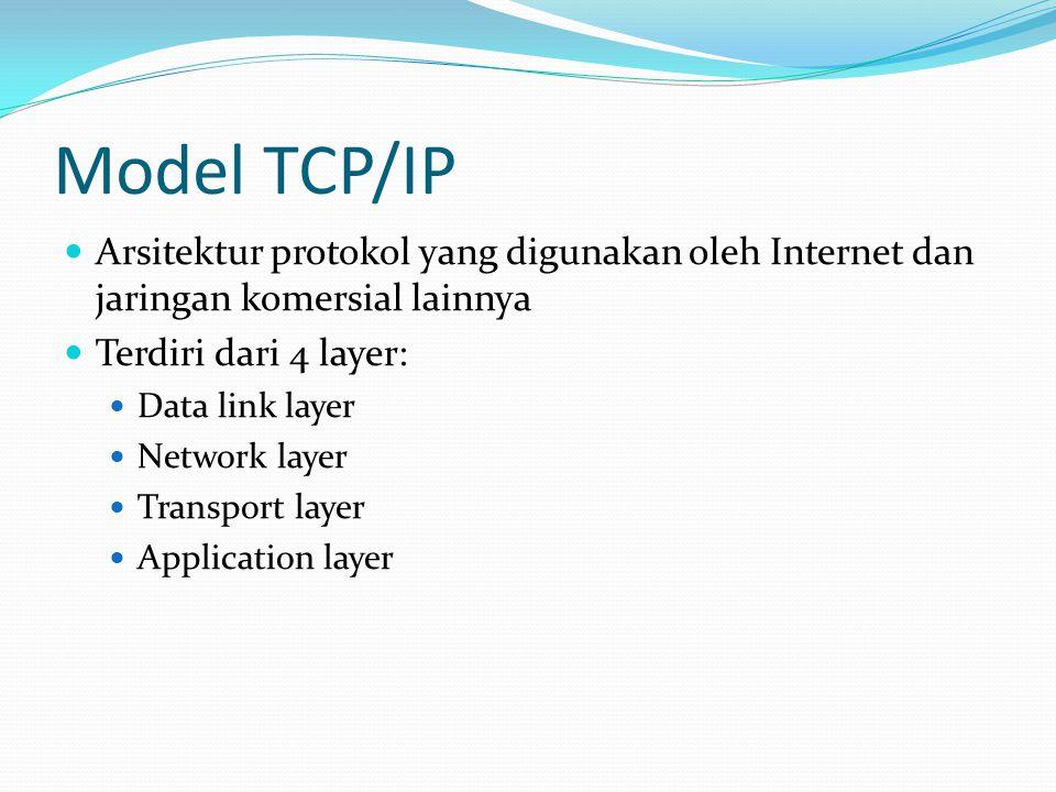 Model TCP/IP Arsitektur protokol yang digunakan oleh Internet dan jaringan komersial lainnya Terdiri dari 4 layer: Data link layer Network layer Transport layer Application layer