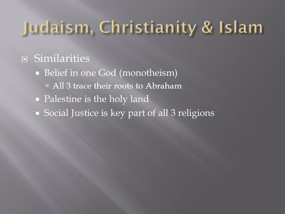  Similarities  Belief in one God (monotheism)  All 3 trace their roots to Abraham  Palestine is the holy land  Social Justice is key part of all 3 religions