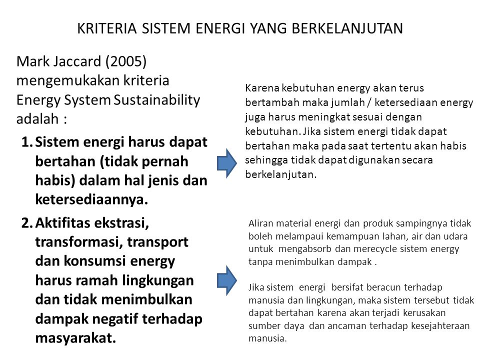 KRITERIA SISTEM ENERGI YANG BERKELANJUTAN Mark Jaccard (2005) mengemukakan kriteria Energy System Sustainability adalah : 1.Sistem energi harus dapat