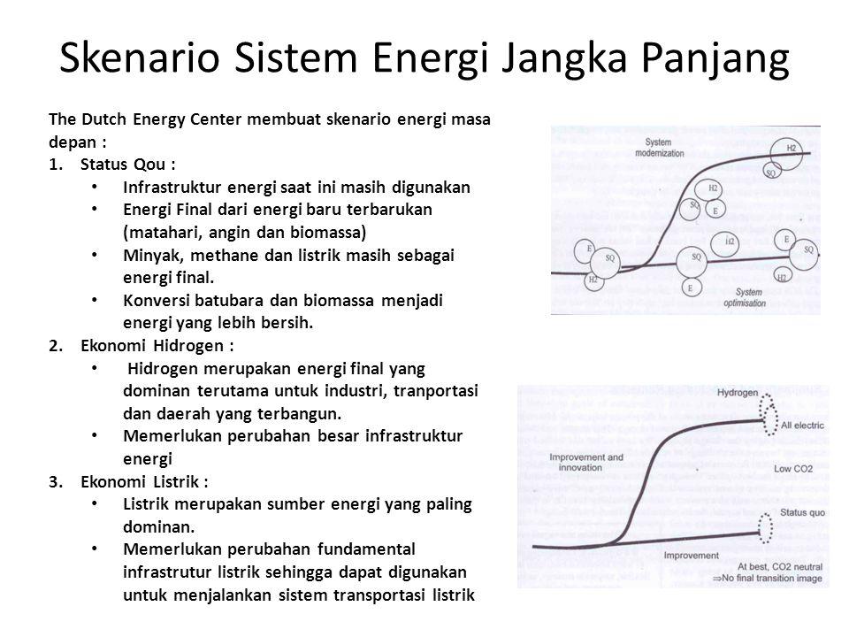 Skenario Sistem Energi Jangka Panjang The Dutch Energy Center membuat skenario energi masa depan : 1.Status Qou : Infrastruktur energi saat ini masih digunakan Energi Final dari energi baru terbarukan (matahari, angin dan biomassa) Minyak, methane dan listrik masih sebagai energi final.