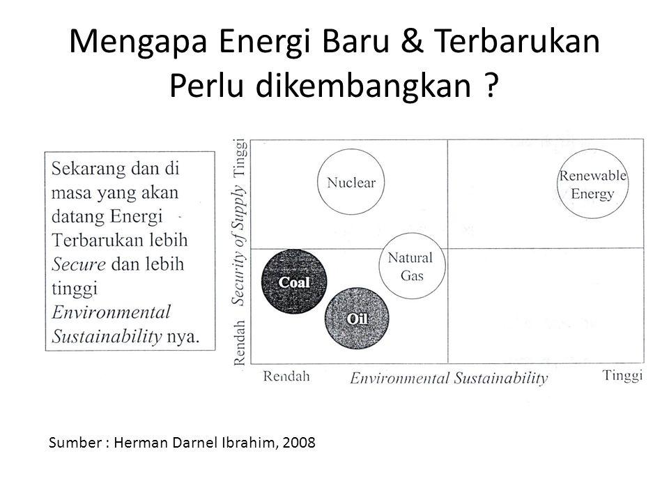 Mengapa Energi Baru & Terbarukan Perlu dikembangkan Sumber : Herman Darnel Ibrahim, 2008
