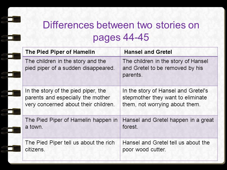 Similarities between two stories on pages 44- 45 The Pied Piper of HamelinHansel and Gretel Tells the story of about children Solve a problem The stories are narrative text.