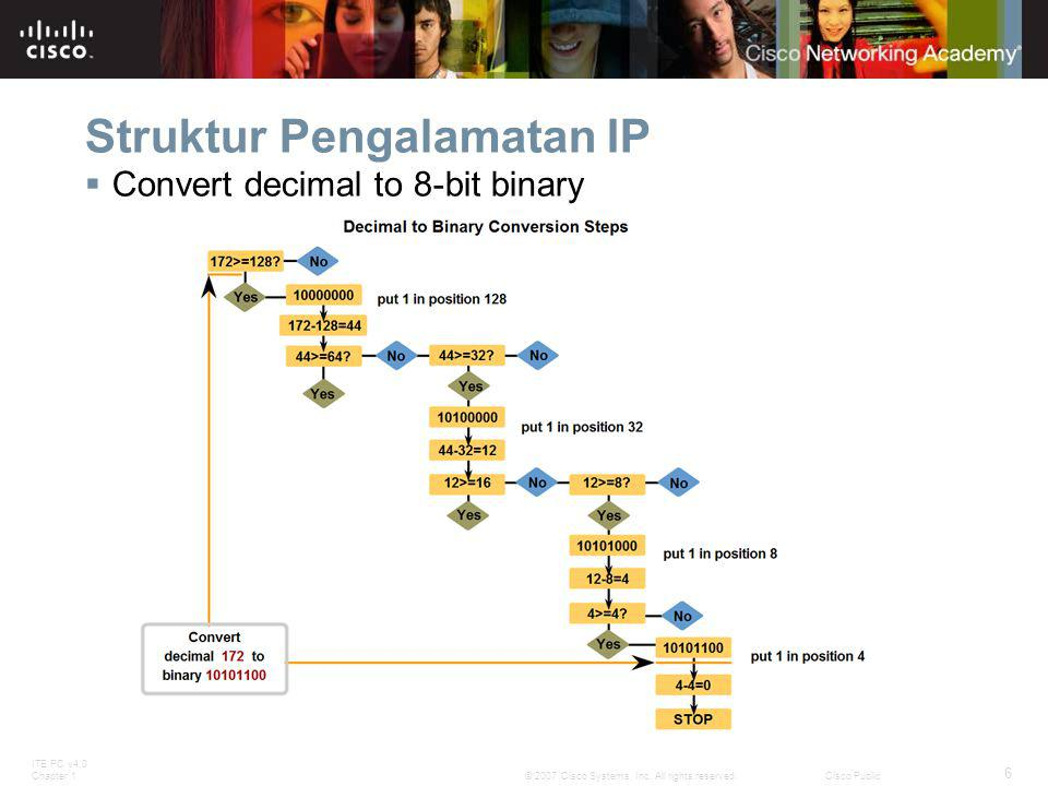 ITE PC v4.0 Chapter 1 6 © 2007 Cisco Systems, Inc. All rights reserved.Cisco Public Struktur Pengalamatan IP  Convert decimal to 8-bit binary