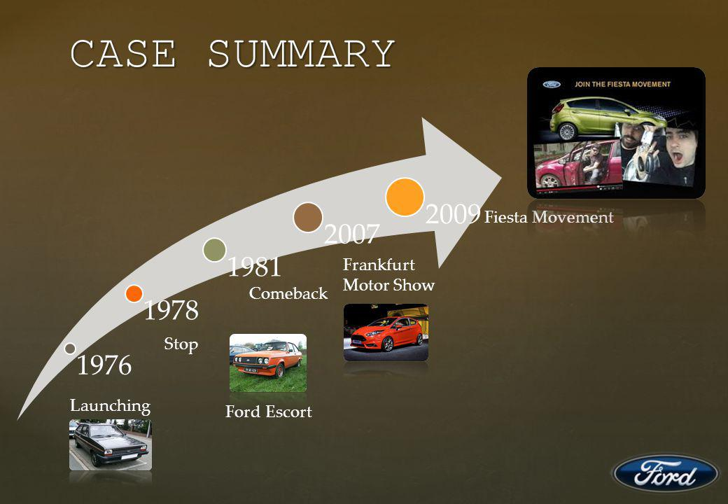CASE SUMMARY 1976 1978 1981 2007 2009 Launching Stop Comeback Frankfurt Motor Show Fiesta Movement Ford Escort