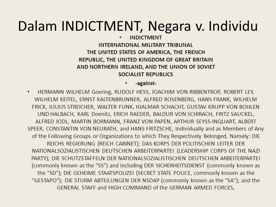 Dalam INDICTMENT, Negara v. Individu INDICTMENT INTERNATIONAL MILITARY TRIBUNAL THE UNITED STATES OF AMERICA, THE FRENCH REPUBLIC, THE UNITED KINGDOM