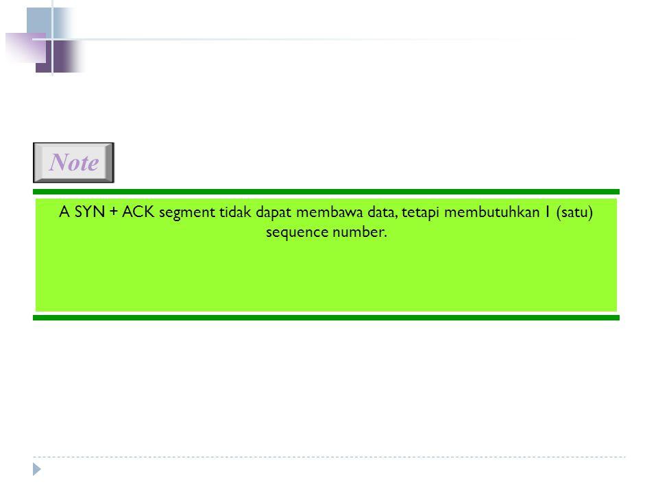 A SYN + ACK segment tidak dapat membawa data, tetapi membutuhkan 1 (satu) sequence number. Note