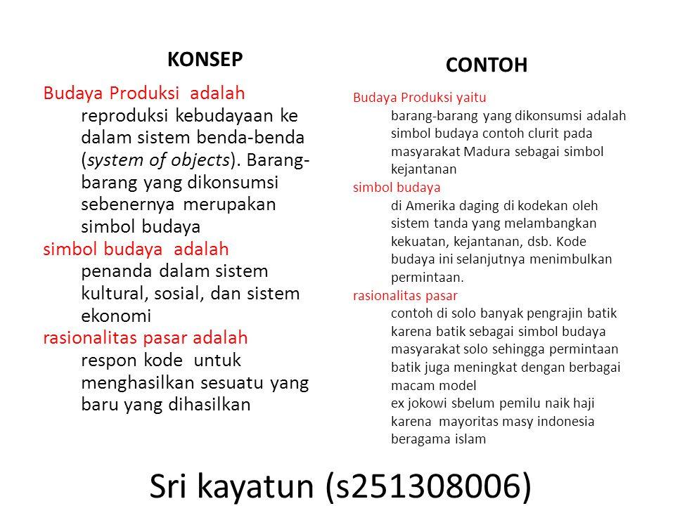 Sri kayatun (s251308006) KONSEP CONTOH Budaya Produksi adalah reproduksi kebudayaan ke dalam sistem benda-benda (system of objects). Barang- barang ya