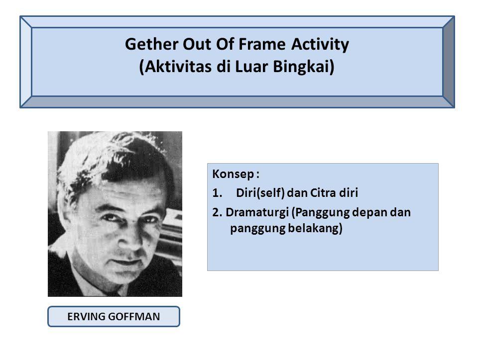 Konsep : 1.Diri(self) dan Citra diri 2. Dramaturgi (Panggung depan dan panggung belakang) Gether Out Of Frame Activity (Aktivitas di Luar Bingkai) ERV