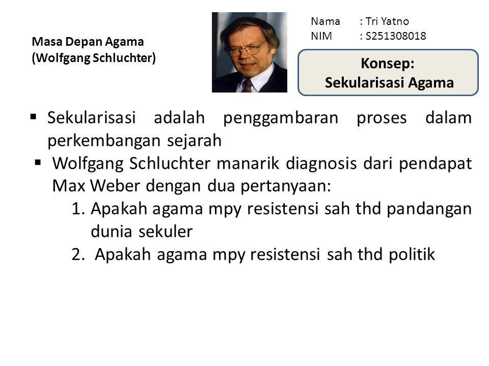 Masa Depan Agama (Wolfgang Schluchter) Nama: Tri Yatno NIM: S251308018 Konsep: Sekularisasi Agama  Sekularisasi adalah penggambaran proses dalam perk