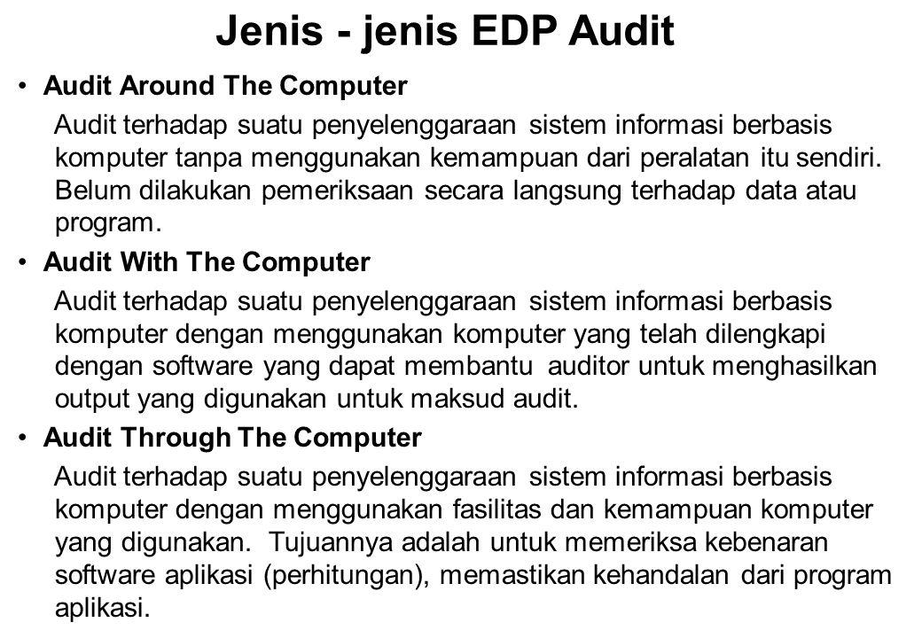 Jenis - jenis EDP Audit Audit Around the Computer Audit With the Computer Audit Through the Computer