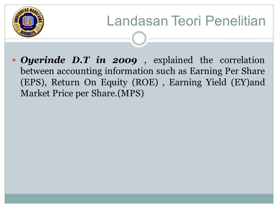 Metode Penelitian Model specification: P= a +b1E+ b2Y+ b3R Dimana : P = Average price per share E = Earnings per Share Y = Earning Yield R = Return on Equity