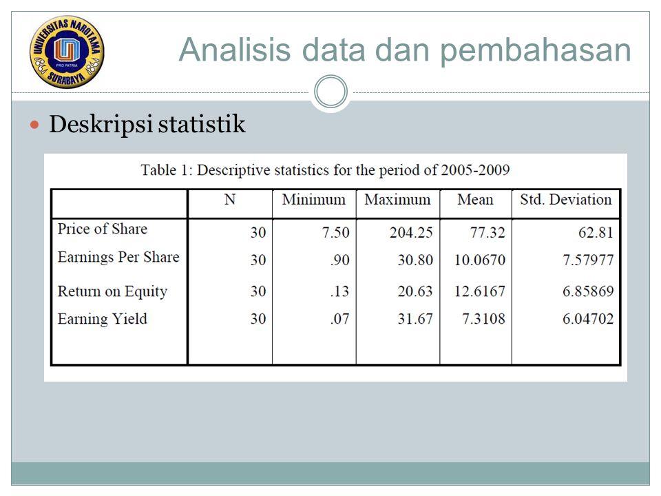 Analisis data dan pembahasan Deskripsi statistik