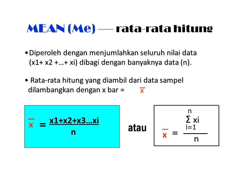 MEAN (Me) ---- MEAN (Me) ---- rata-rata hitung Diperoleh dengan menjumlahkan seluruh nilai data (x1+ x2 +…+ xi) dibagi dengan banyaknya data (n).Diper