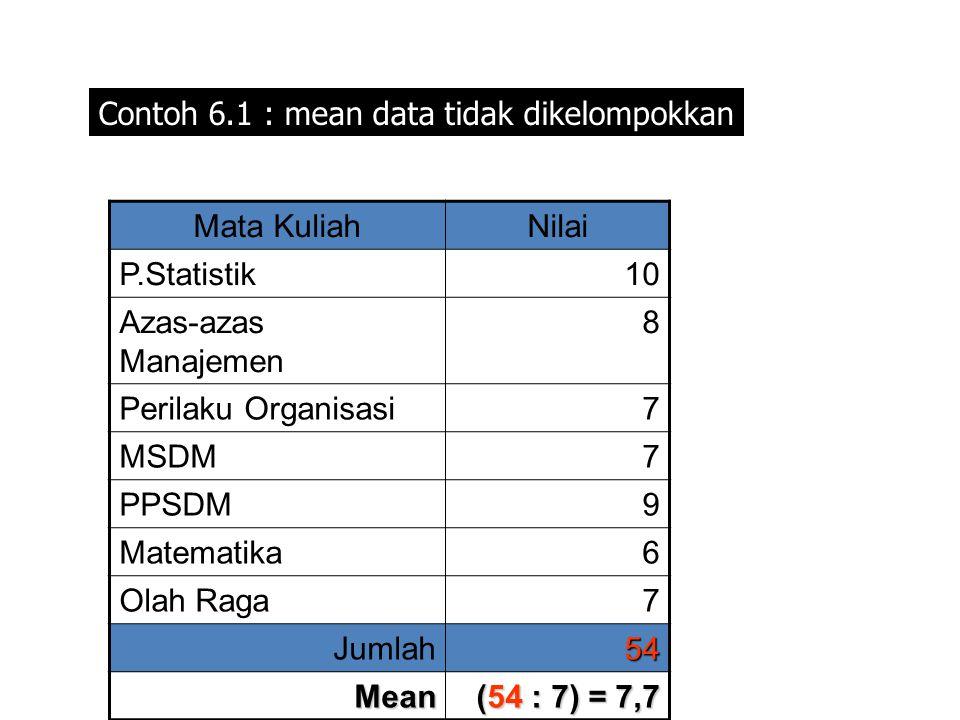 Contoh 6.1 : mean data tidak dikelompokkan Mata KuliahNilai P.Statistik10 Azas-azas Manajemen 8 Perilaku Organisasi7 MSDM7 PPSDM9 Matematika6 Olah Raga7 Jumlah54 Mean Mean (54 : 7) = 7,7