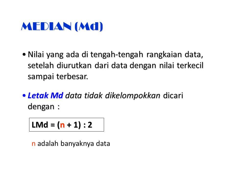 MEDIAN (Md) MEDIAN (Md) Nilai yang ada di tengah-tengah rangkaian data, setelah diurutkan dari data dengan nilai terkecil sampai terbesar.Nilai yang a