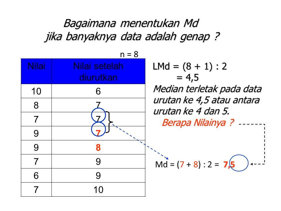 Bagaimana menentukan Md jika banyaknya data adalah genap ? jika banyaknya data adalah genap ? NilaiNilai setelah diurutkan 106 87 77 97 98 79 69 7 LMd