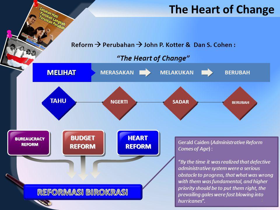 The Heart of Change MERASAKAN MELIHAT MELAKUKANBERUBAH TAHU NGERTISADAR BERUBAH Reform  Perubahan  John P.