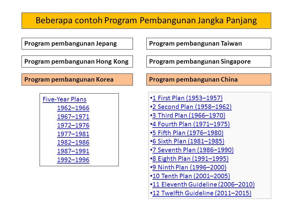 Beberapa contoh Program Pembangunan Jangka Panjang Program pembangunan Jepang Program pembangunan KoreaProgram pembangunan China Program pembangunan T