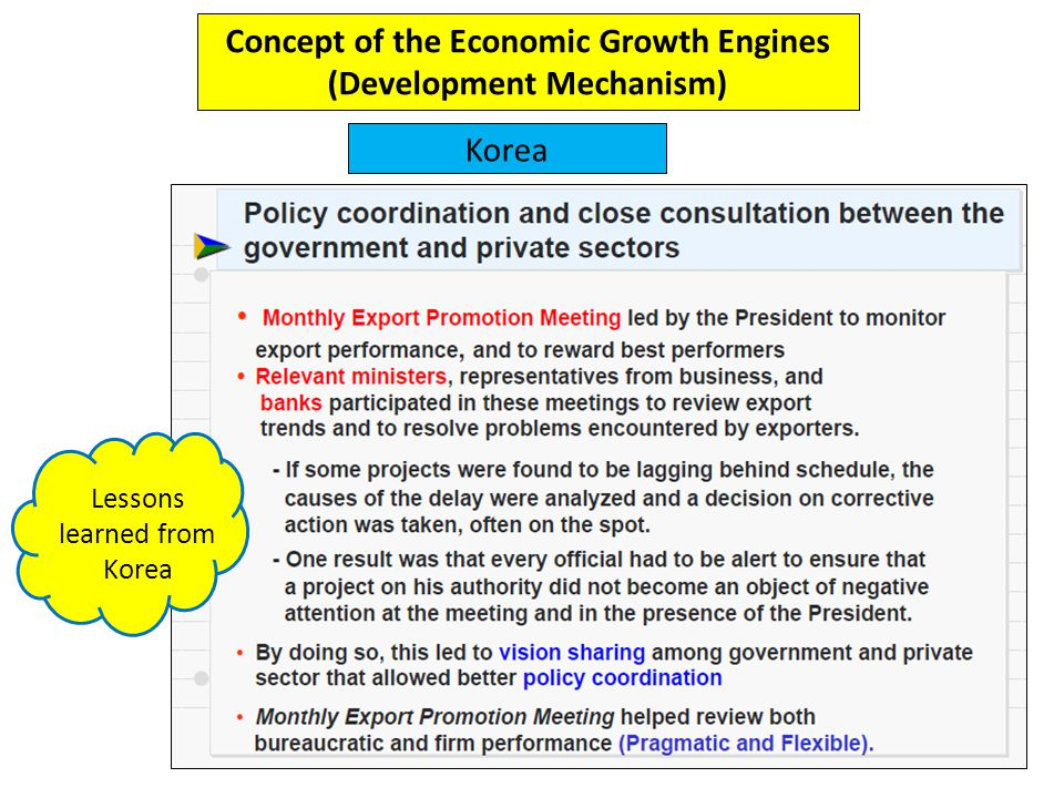 Concept of the Economic Growth Engines (Development Mechanism) Korea Lessons learned from Korea
