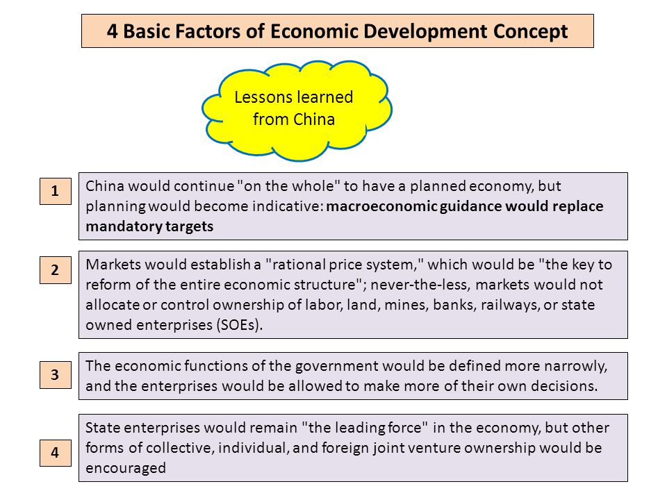 4 Basic Factors of Economic Development Concept State enterprises would remain