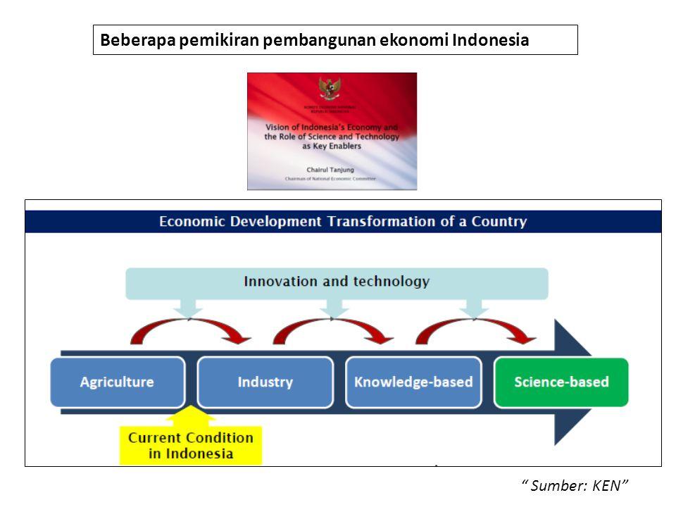 "Beberapa pemikiran pembangunan ekonomi Indonesia "" Sumber: KEN"""
