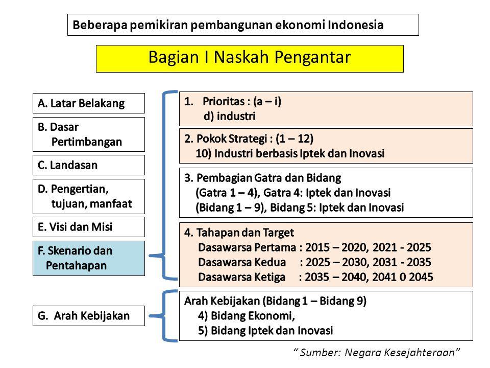 """"""" Sumber: Negara Kesejahteraan"""" Beberapa pemikiran pembangunan ekonomi Indonesia Bagian I Naskah Pengantar"""