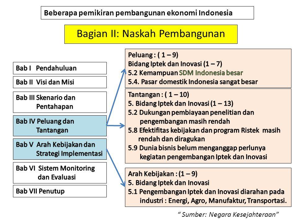 """Bagian II: Naskah Pembangunan Beberapa pemikiran pembangunan ekonomi Indonesia """" Sumber: Negara Kesejahteraan"""""""