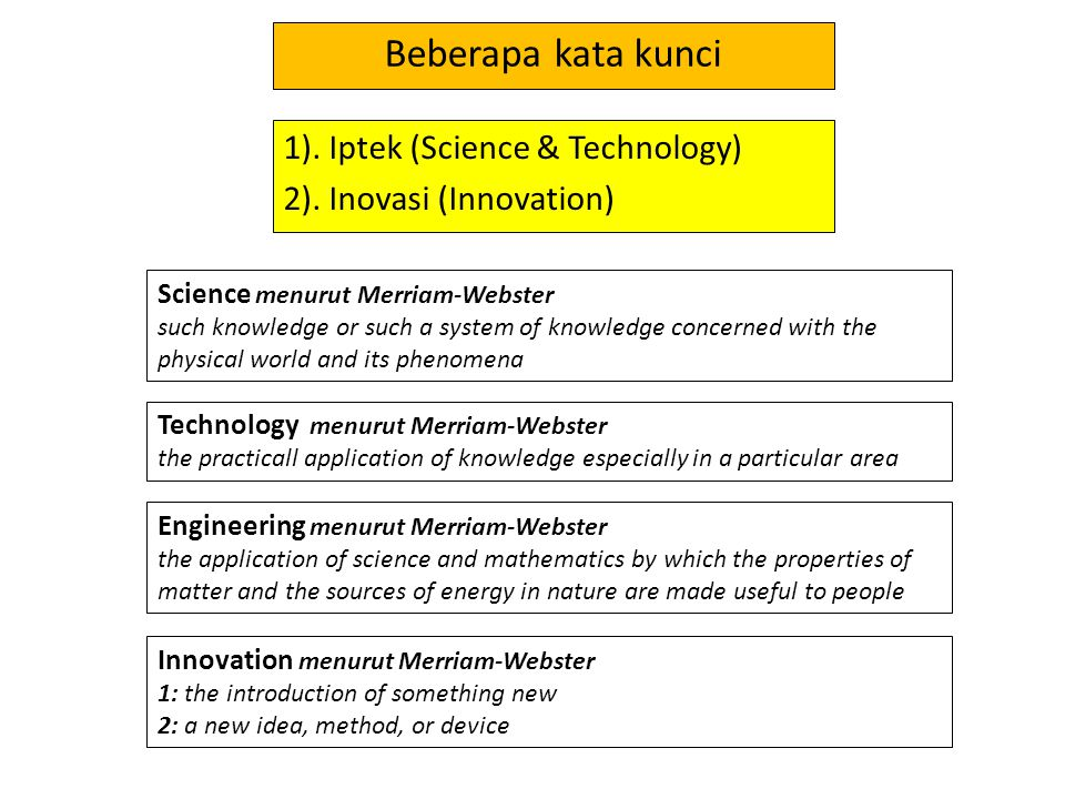 Beberapa kata kunci Innovation menurut Merriam-Webster 1: the introduction of something new 2: a new idea, method, or device Science menurut Merriam-W