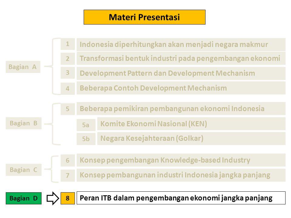 Indonesia diperhitungkan akan menjadi negara makmur Transformasi bentuk industri pada pengembangan ekonomi Development Pattern dan Development Mechani