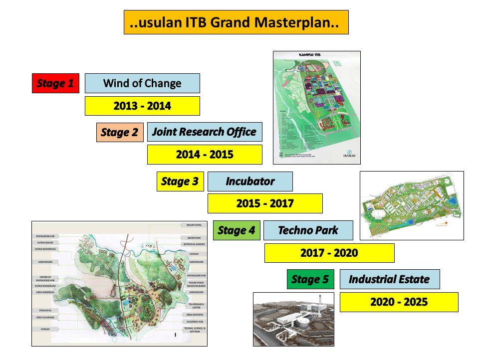 ..usulan ITB Grand Masterplan..