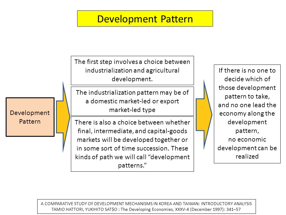 Development Pattern If there is no one to decide which of those development pattern to take, and no one lead the economy along the development pattern
