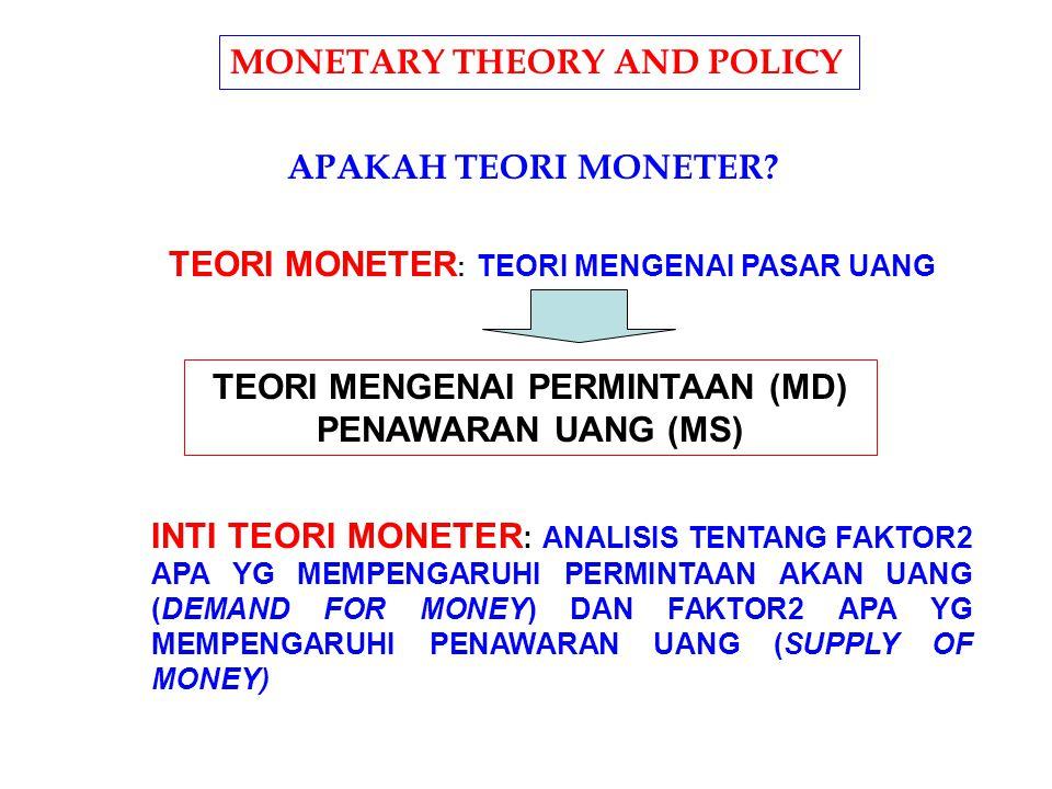 MONETARY THEORY AND POLICY APAKAH TEORI MONETER? TEORI MONETER : TEORI MENGENAI PASAR UANG TEORI MENGENAI PERMINTAAN (MD) PENAWARAN UANG (MS) INTI TEO
